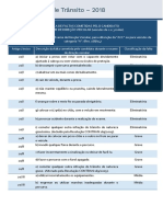 detran_examina2018_tabela_de_faltas_exame_direcao_veicular_2_e_3_rodas