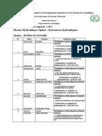 Sujets des exposés M1 hyd (module)