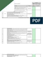 Cierre Proyecto ISO28000 ACP
