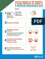 WHO_Contact-Droplet-COVID-19-Precautions_RO.pdf