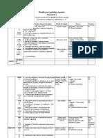 Planificarea Unitatilor Tematice Semestrul i