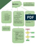 Algoritmo (1) (1).docx