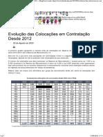 Evolução das Colocações em Contratação Desde 2012 – Blog DeAr Lindo