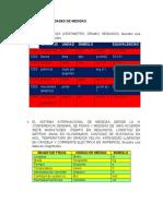 Sistema de unidades de medida