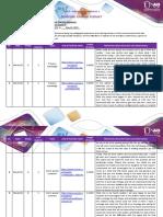 Teaching Journal Format