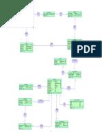 model-cconceptuel_données_nv1