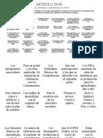 Documento módulo 2 HBA .pptx