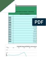 GRAFICA GOBIERNO superavit-deficit 2005-2019.xls