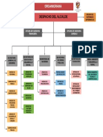 organigrama entidad publica