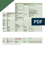 Voltlog #272 - CJ720 GPS Tracker Command List - Sheet1
