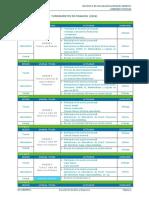 4.- GA 2020 02 Fundamentos de Finanzas (2262)