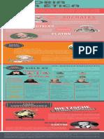Infografía historia de la ética.pdf