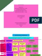 MODALIDAD FAMILIAR MAPA CONCEPTUAL (1)