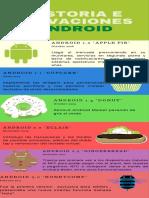 INFOGRAFIA Versiones android y sus inovaciones