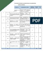 TABLA ESPECIFICACIONES 1er.C.A. LABORATORIO