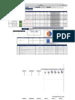 SST-FT-41 Cronograma de inspecciones
