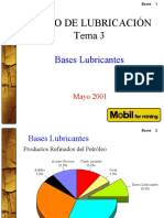 03. Bases Lubricantes.ppt