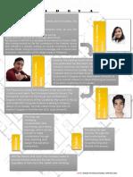 GRPTSK_FN001_The_Business_of_Arch.Group-4-Carino-A.-Sagalla-Ph.-Sotelo-L..pdf