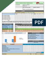 01 Safety Statistics by Haleem Ur Rashid, BI 10-02185