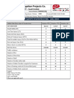 Safety Statistics.docx