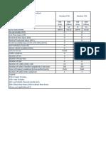 BI 10-02133, March 23 2020, SAFETY STATISTICS