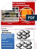 Module 3 - Heat Treating copy.pptx