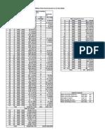 MSDL PLATE STOCK 27-Feb-2020