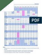 2020-2021 - Calendário escolar & de marcação de testes ESLFB
