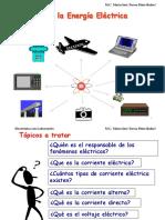 Resistencias_nombre.pdf
