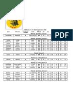TIR SPORTIF Inter Club Hery Pistolet 09-2020