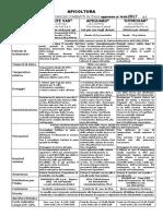 TABELLA_DEGLI_ACARICIDI_CONSENTITI_IN_ITALIA  aggiornata al  10.05.2017.pdf