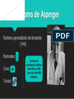 TRASTORNOS ASPERGER