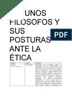 ALGUNOS FILÓSOFOS Y SUS POSTURAS ANTE LA ÉTICA