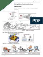 Corrigé TD-5- TD de synthèse