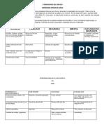 5 DIMENSIONES DEL SERVICIO.docx