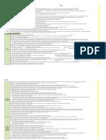 PAPI_Tema11_ResEsq.pdf