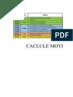 Calcule_Moyenne_M1_S2-ST