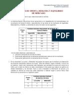 EJERCICIOS DE OFERTA, DEMANDA Y EQUILIBRIO DE MERCADO