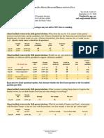 Senate Story 2224 Iowa Poll Sep 2020 Methodology