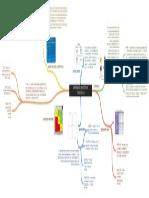 MATRICES_DE_DIAGNSTICO_ESTRATGICO.pdf