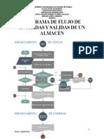 DIAGRAMA_DE_FLUJO_MIRIAM_L_C.docx