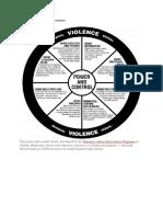 Domestic violence against women