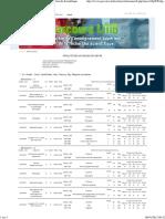 LFC.pdf