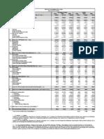Τράπεζα της Ελλάδος - Ισοζύγιο Πληρωμών Ιούλιος 2020