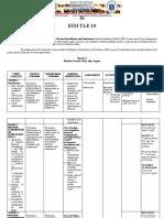 TLE 10 CURRICULUMN MAP.docx