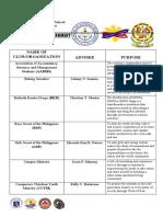 Camarines Sur National High School club purposes