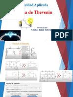 2da Unidad (Saturnino) Teorema de THEVENIN