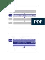 4 - FASE II del Plan de Marketing Internacional