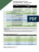 Calendario-Inglés-II-Sep2020-Ene2021