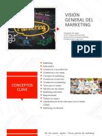 IMPORTANCIA DEL CONSUMIDOR MARKETING